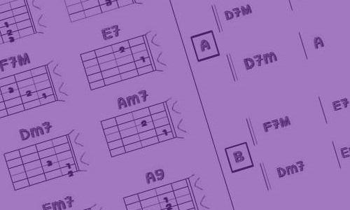Módulo 5 MÚSICAS DE ACORDES Sequência e lógica do ensino de acordes e batidas.
